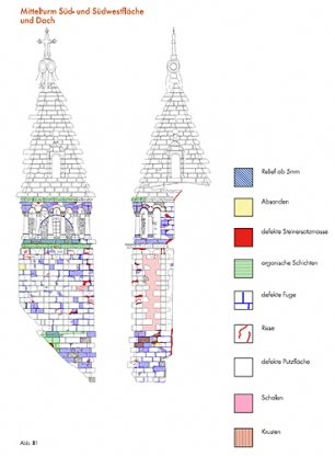 http://hamm-architektur-denkmalpflege.de/files/gimgs/th-15_HKArchitekten_Domzuworms_neu_14.jpg