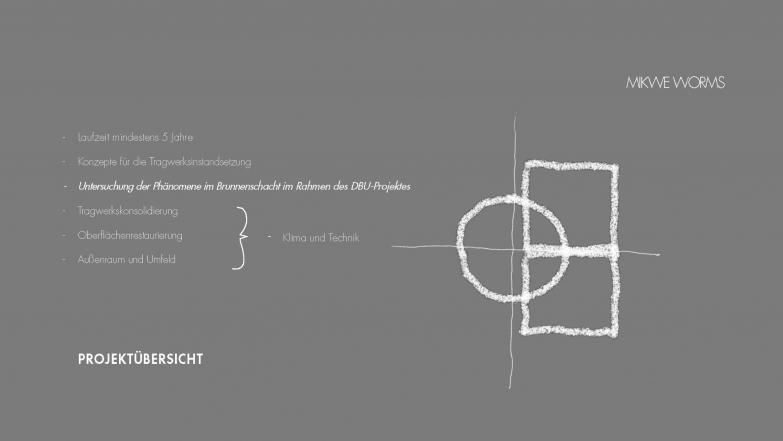 http://hamm-architektur-denkmalpflege.de/files/gimgs/th-72_MIKWE_191211_Vortrag_DBU_02.jpg